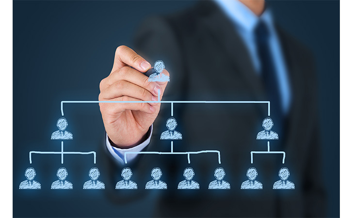 工业企业的网络文案/网络编辑如何安排工作?
