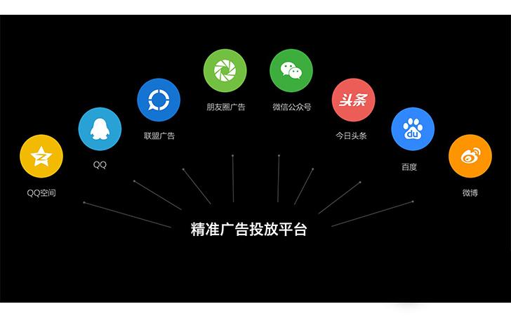 """""""神庙""""广告投放数据管理平台简单介绍"""