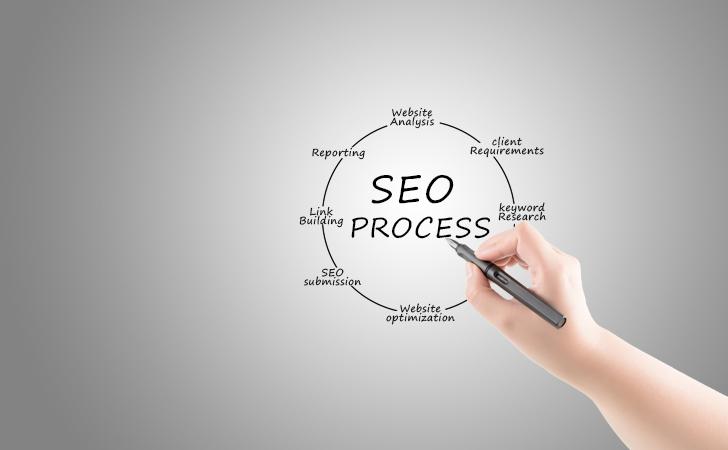搜索引擎用户需求分析