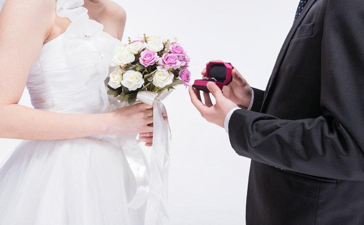 婚姻的承诺和责任